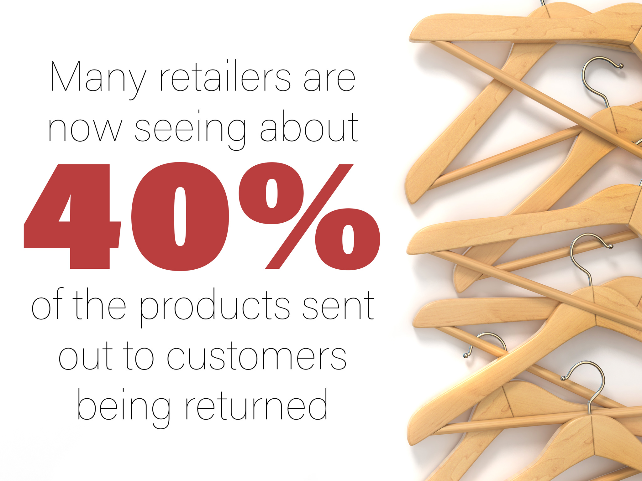 40% of products being returned