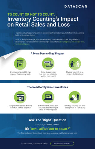 To Count Or Not To Count Infographic