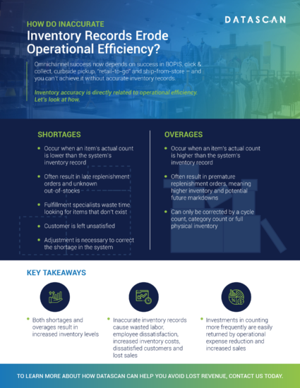 How do inaccurate inventory records erode operational efficiency infographic